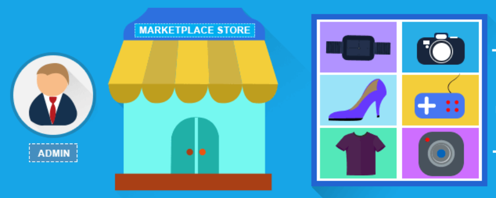 Digital Online Marketplace